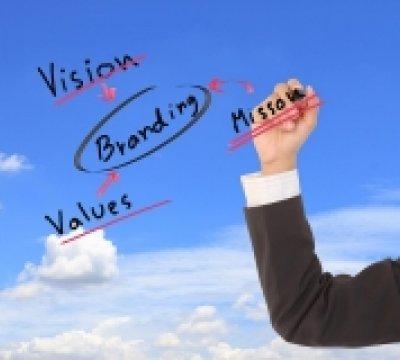 Vision, Mission, Values: What about behaviors?